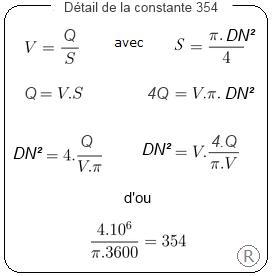 Comment calculer pression hydraulique